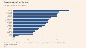 L'eredità di Draghi per i risparmiatori italiani